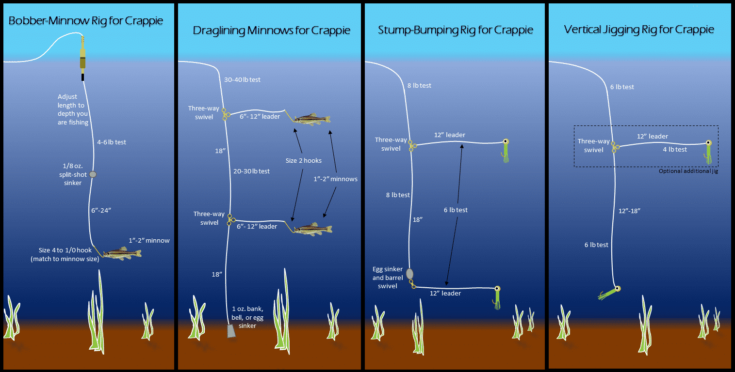 the typical crappie fishing rig setups